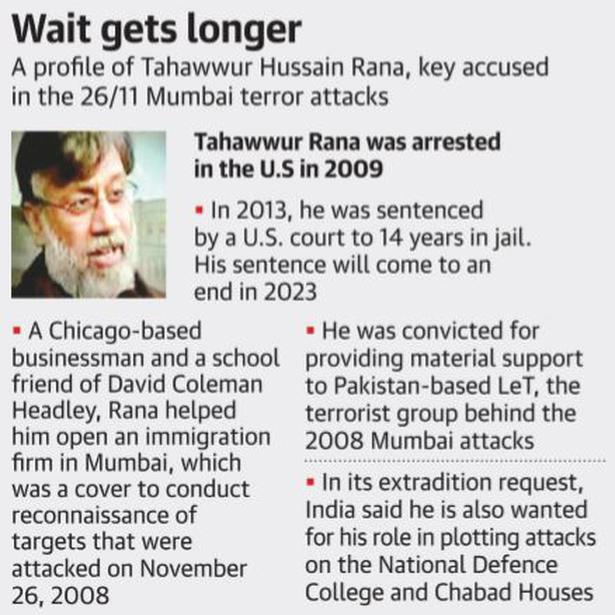 Tahawwur Rana extradition unlikely before 2023, indicates U.S.