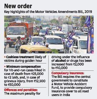 Motor Vehicles (Amendment) Bill: Centre usurping States' rights, say MPs