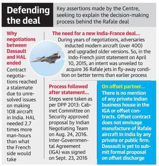 Rafale deal not done in a hurry: Centre