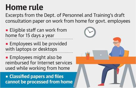 Post Lockdown Guidelines Work From Home May Stay For Government