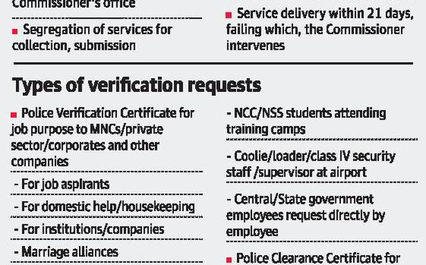 Police Verification Process In For Major Overhaul