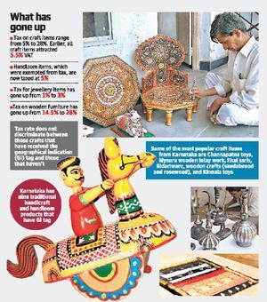 Gst Deals A Blow To Karnataka S Traditional Handicrafts The Hindu