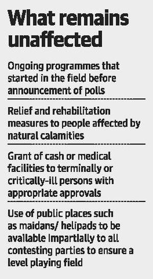 Efforts On To Enforce Model Code Of Conduct Strictly The Hindu