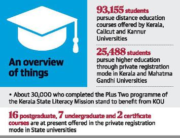 Kerala to have its own open university - The Hindu