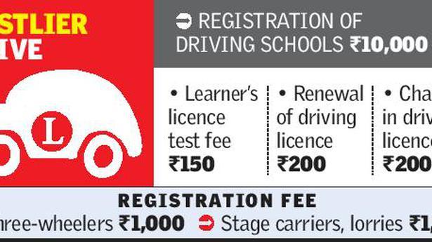Vehicle registration fee up the hindu for National motor vehicle license organization
