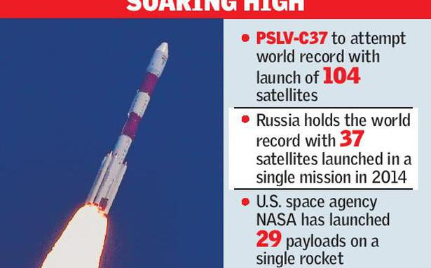 essay on pslv Short notes on polar satellite  the development of pslv in india has taken place in four stages such as:-  here you can publish your research papers, essays .