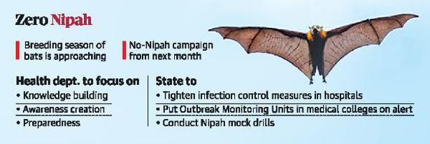In battle mode, to keep Nipah at bay