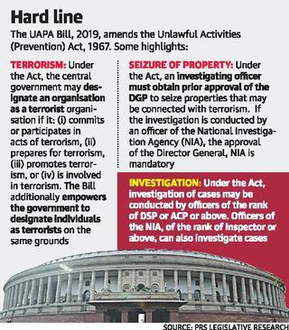 UAPA Bill gets Rajya Sabha nod