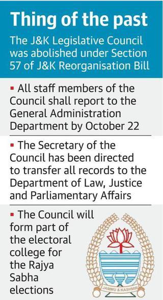Legislative Council abolished in J&K