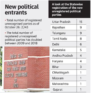 A flurry of parties ahead of polls
