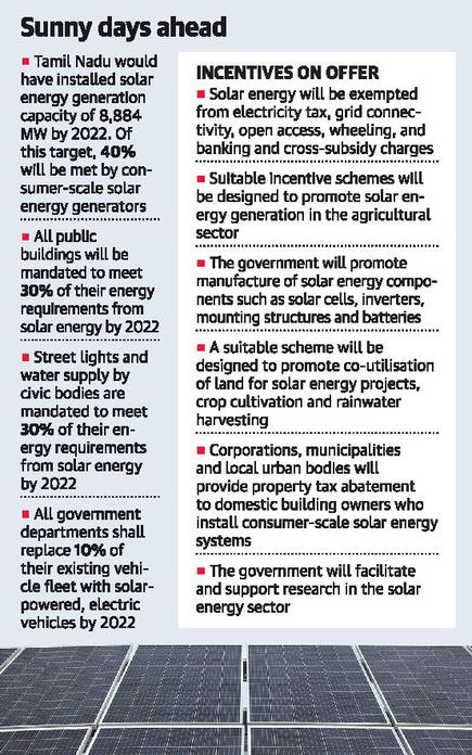 New solar policy in the works in Tamil Nadu - The Hindu