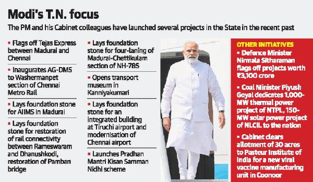 Modi coming to kick-start NDA's poll campaign in State