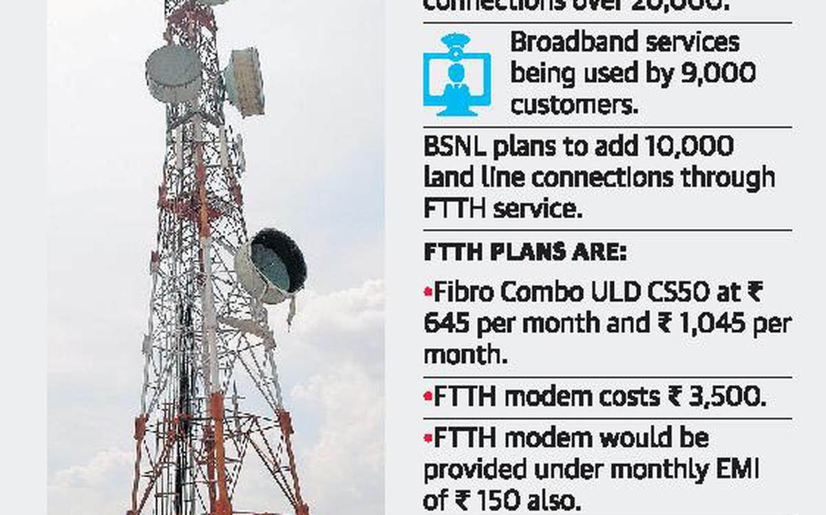 BSNL ties up with cable operator to provide broadband