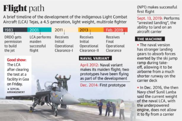 Big leap for Naval variant of LCA Tejas