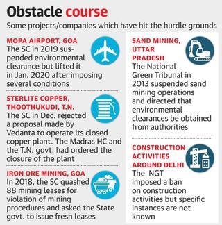 NITI Aayog study to track economic impact of green judgements