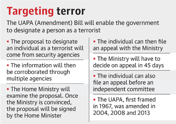 New anti-terror clause will be used sparingly; Azhar, Saeed to be first targets: official