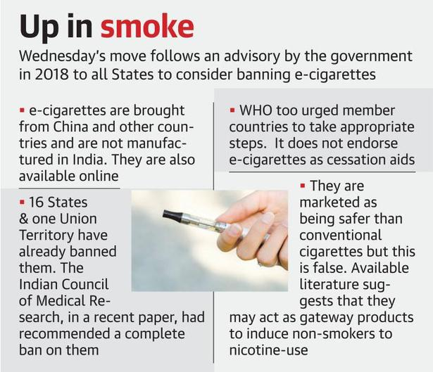 Cabinet approves ban on e-cigarettes