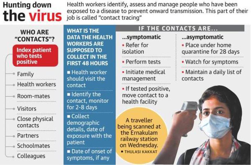 Coronavirus   The importance of 'contact tracing'