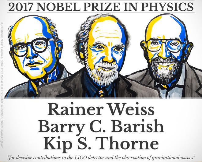 Image result for 2017 prize in physics