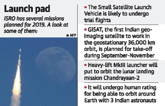 ISRO readies for a busy 2019 - The Hindu