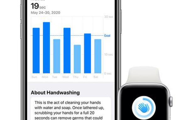 Yes, 2020 is the year Apple watchOS times our hand-washing