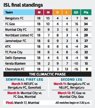 ISL teams and player levels take Costa by surprise