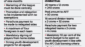 'Indian Football League' idea mooted