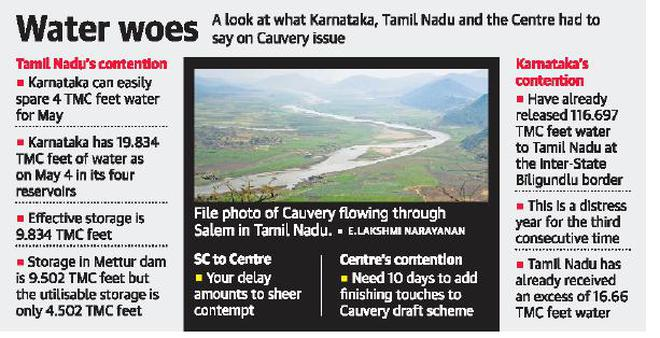SC pulls up Centre for not framing Cauvery scheme