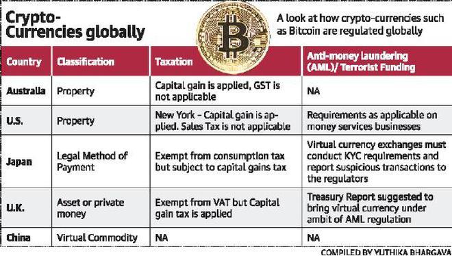bitcoin news in sandesh epaper