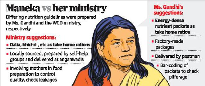 Nutrition panel drops Maneka proposal