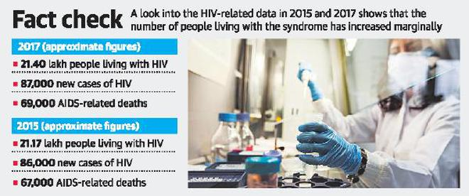 'Wiping out AIDS by 2030 will not be easy'