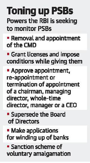 RBI blames PNB board for fraud